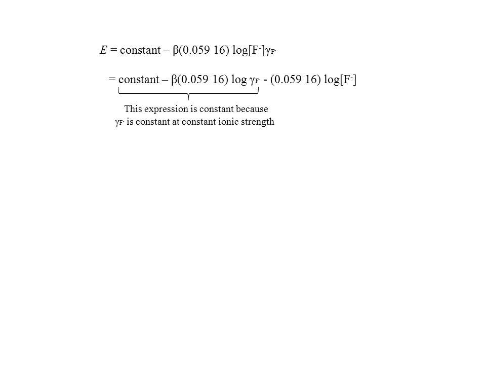 E = constant – β(0.059 16) log[F-]γF-